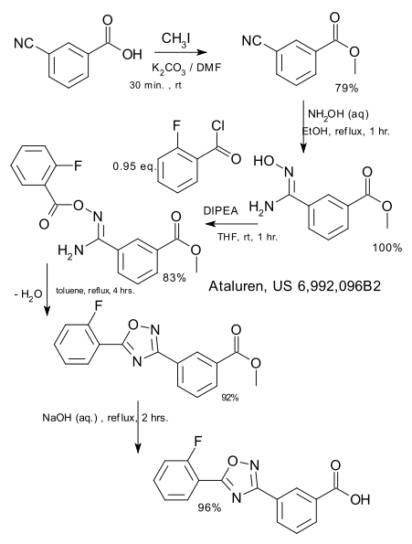 Ataluren synthesis