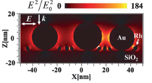 carbon dioxide reforming and hot electrons.PNG